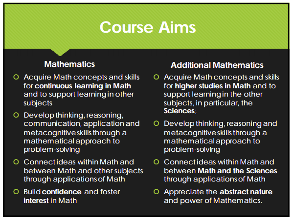 Course Aims for Elementary (E) and Additional (A) Maths