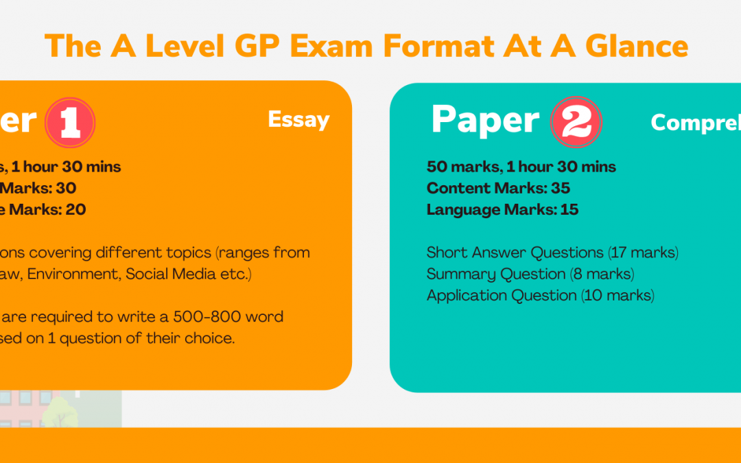 A Level GP – A Complete Guide to Junior College H1 General Paper (GP)