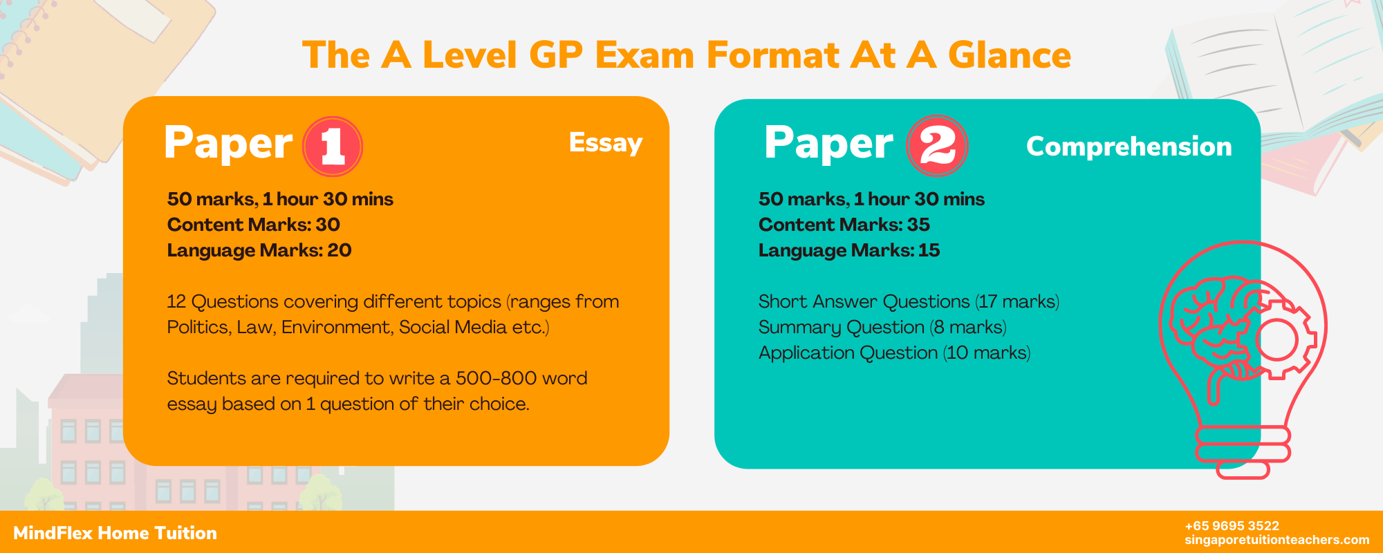 A Level GP Infographic