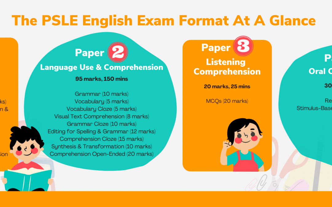 PSLE English – A Complete Guide to Primary School & PSLE English