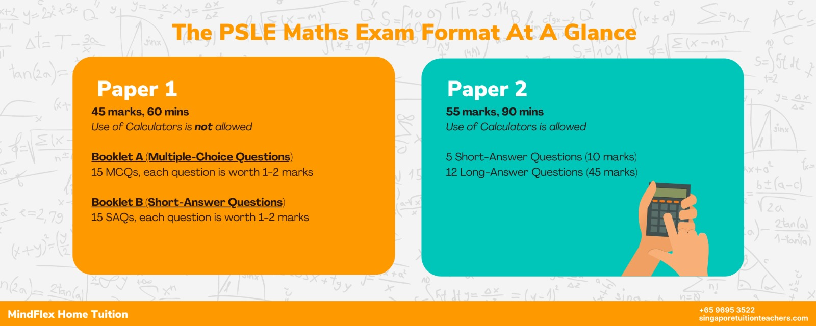 PSLE Maths Infographic