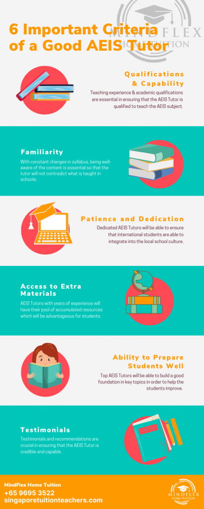 Infographic on 6 Most Important Criterias of An AEIS Tutor