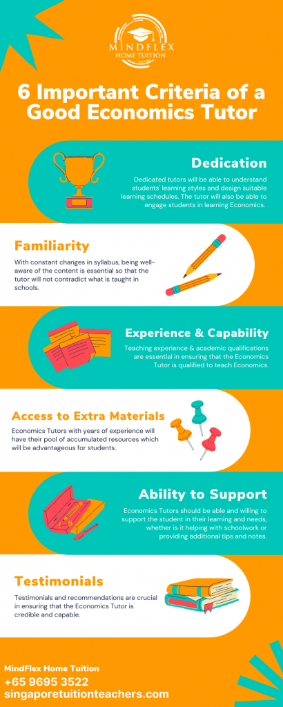 Infographic on 6 Most Important Criterias of An Economics Tutor