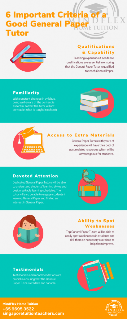 Infographic on 6 Most Important Criterias of A GP Tutor