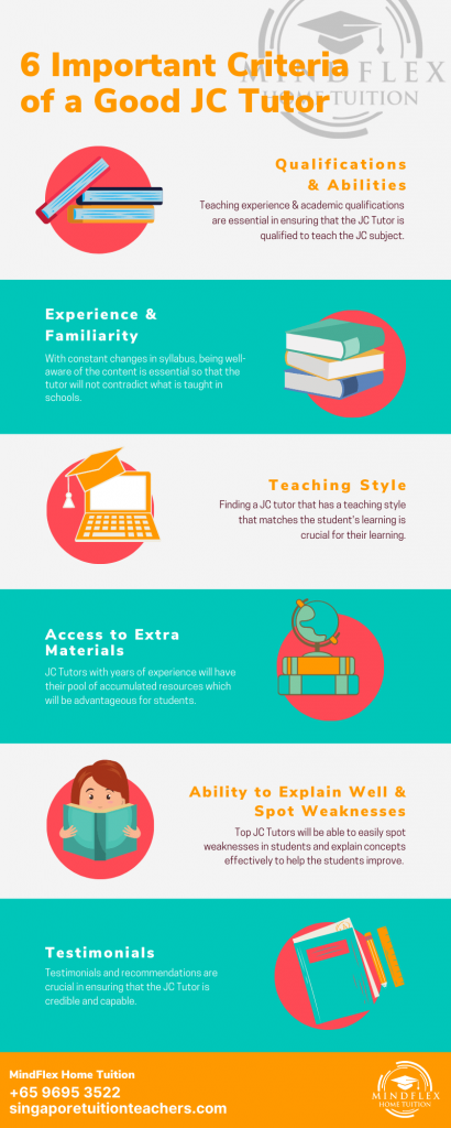 Infographic on 6 Most Important Criterias of A JC Tutor