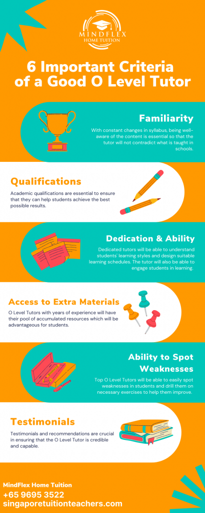 Infographic on 6 Most Important Criterias of An O Level Tutor