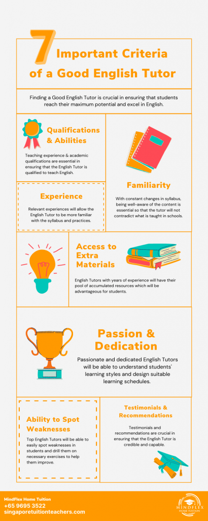 Infographic on 7 Most Important Criterias of An English Tutor