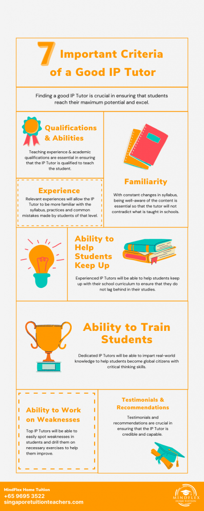 Infographic on 7 Most Important Criterias of An IP Tutor