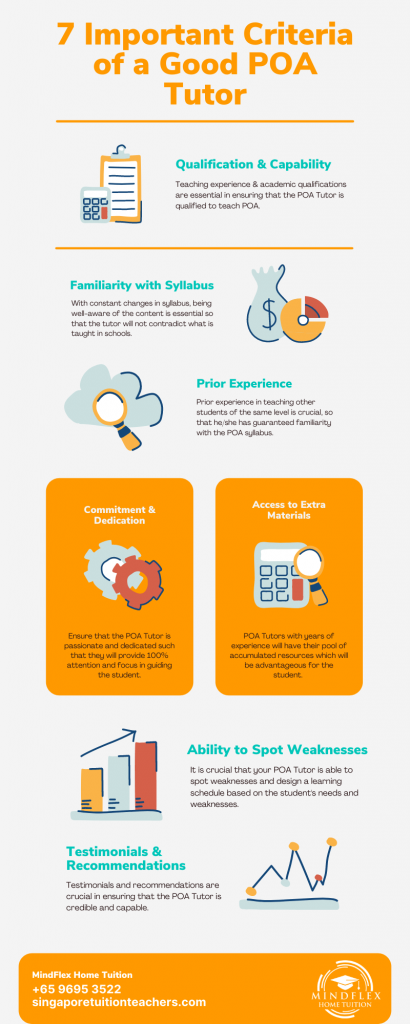 Infographic on 7 Most Important Criterias of A POA Tutor
