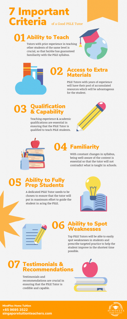 Infographic on 7 Most Important Criterias of A PSLE Tutor