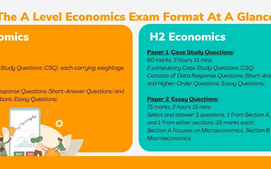 A Level Economics: A Complete Guide to H1/H2 Economics in Singapore