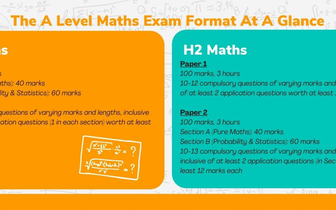 A Level Maths – The Complete Guide to H1/H2 Math in Singapore