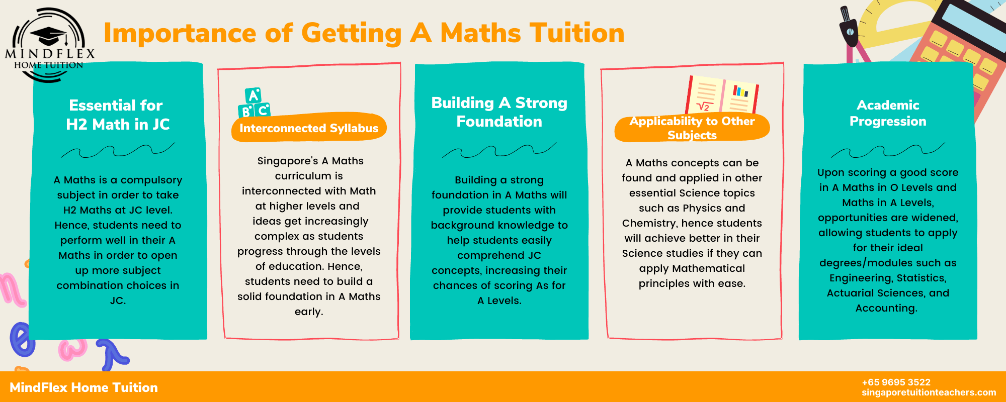 Infographic on Importance of A Maths Tuition