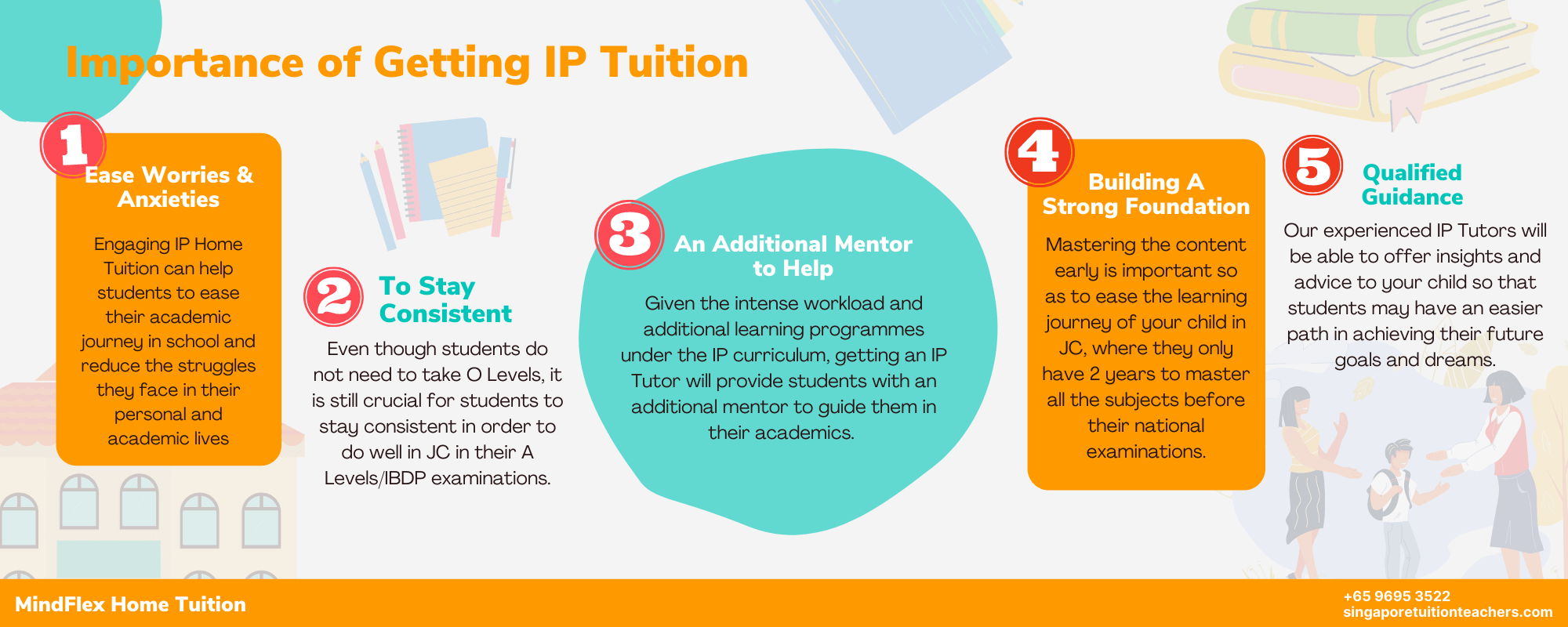These are some important pointers on why engaging IP Tuition is so important