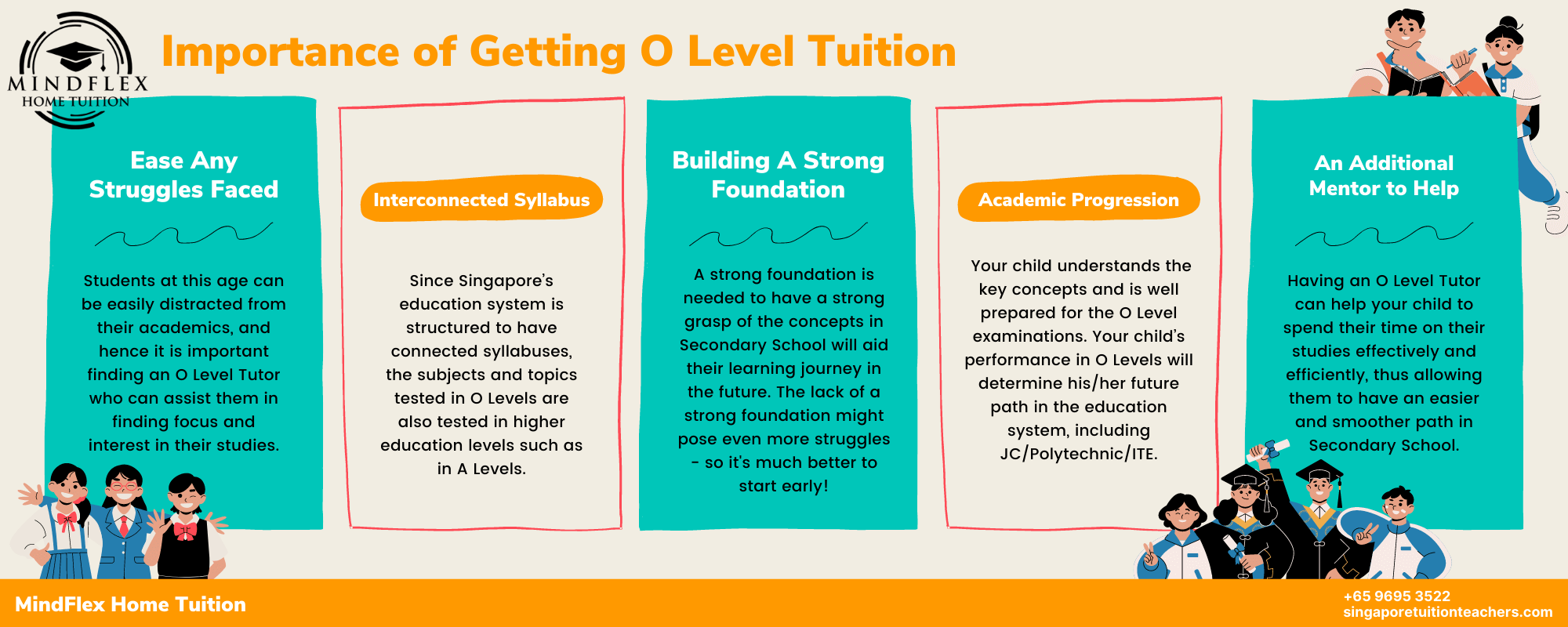 Infographic on Importance of O Level Tuition