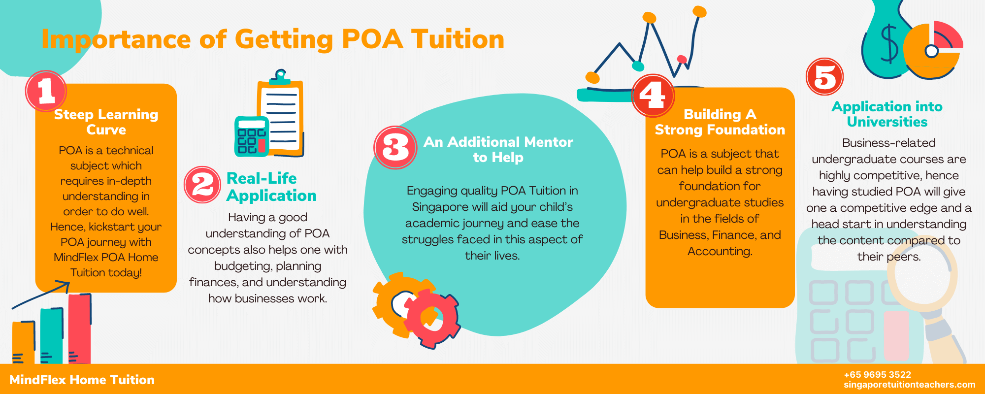 Infographic on Importance of POA Tuition