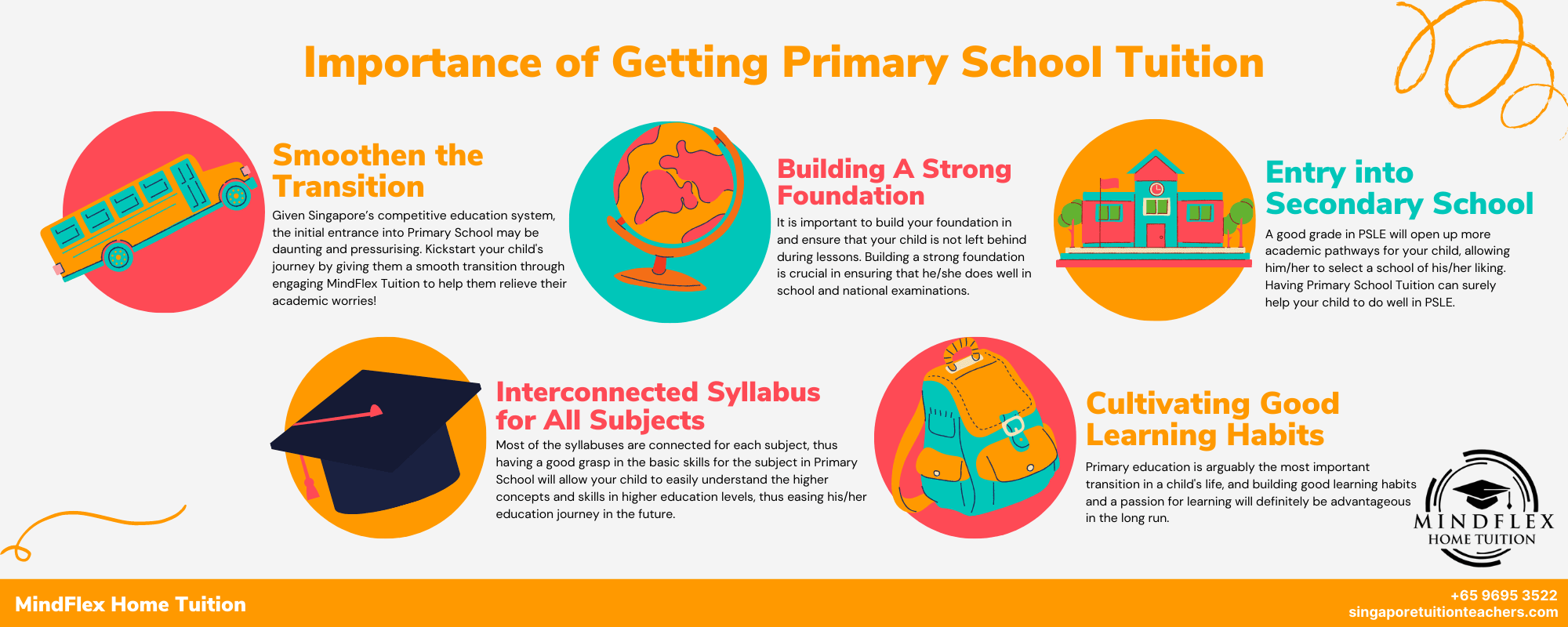 Infographic on 7 Most Important Criterias of A Primary School Tutor