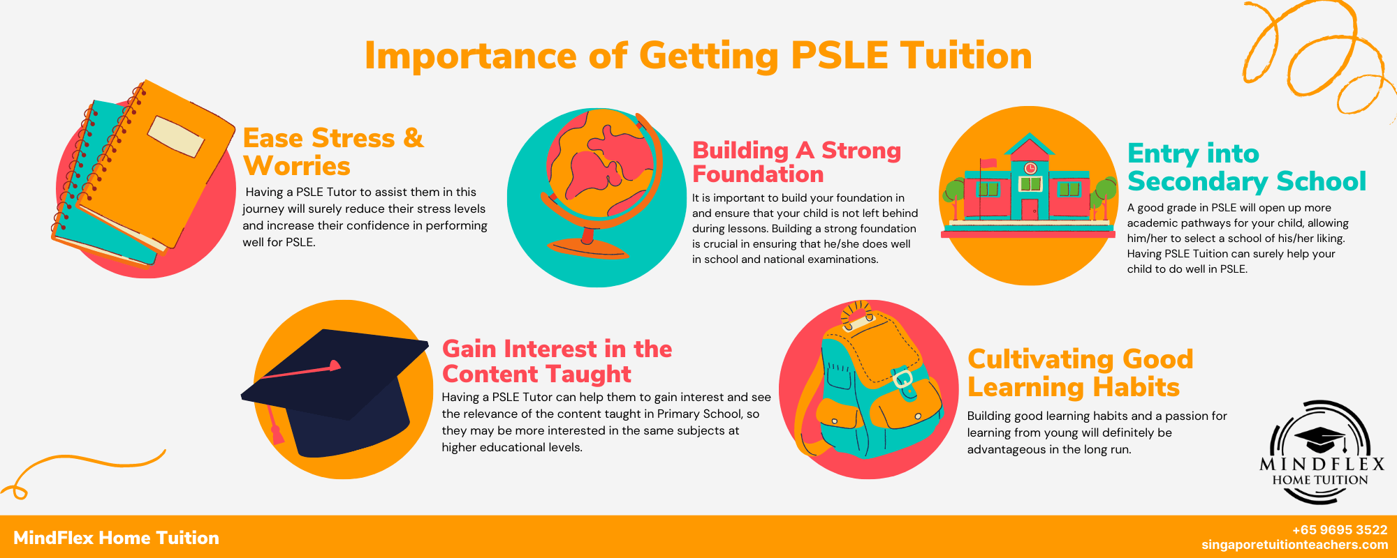 Infographic on Importance of PSLE Tuition