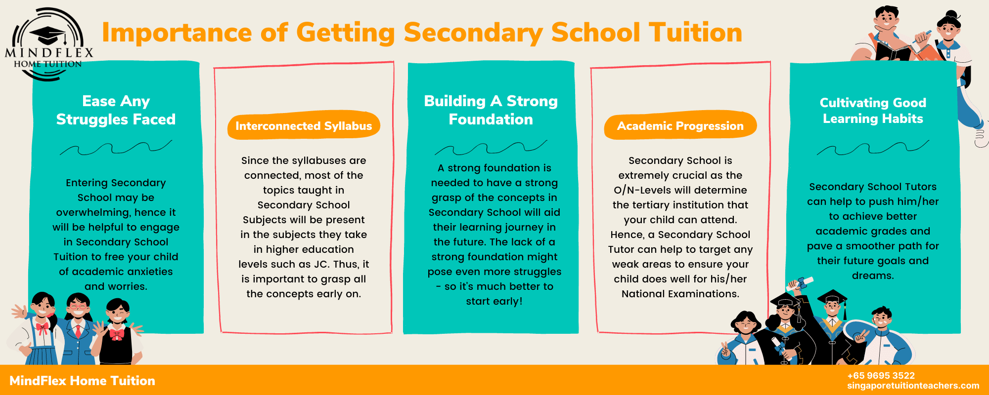 Infographic on Importance of Secondary School Tuition