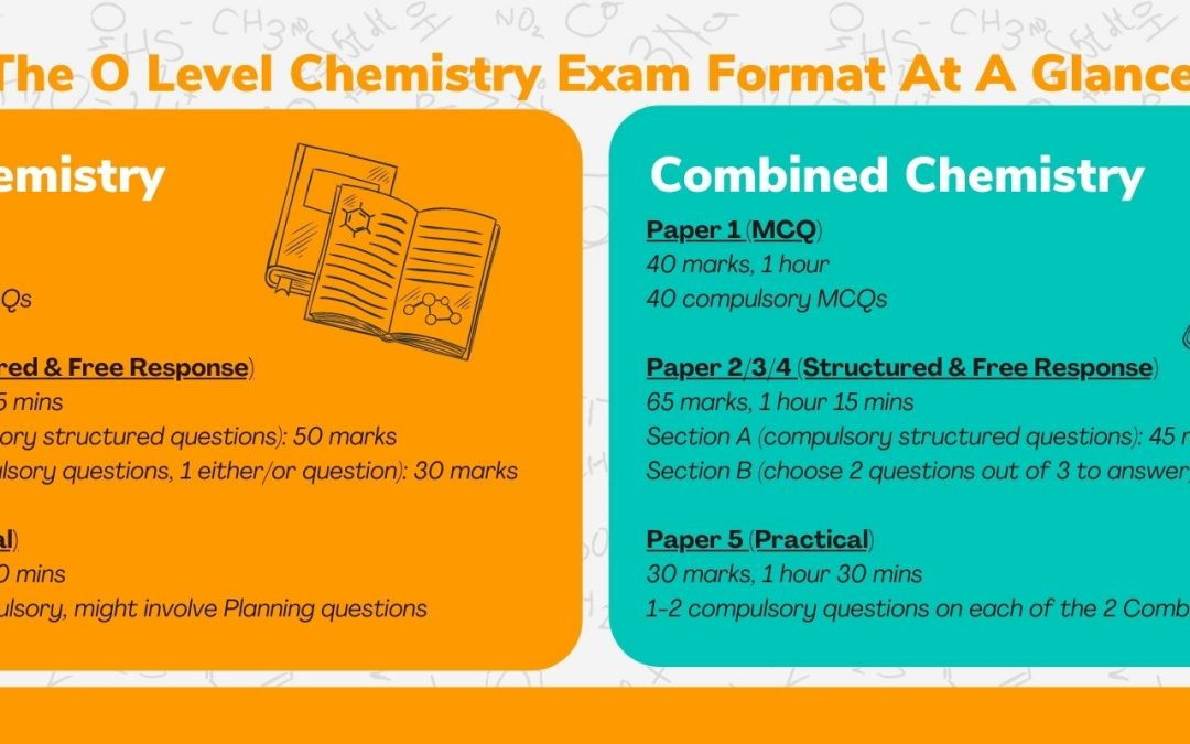 O Level Chemistry: The Complete Guide to O Level Chem in Singapore