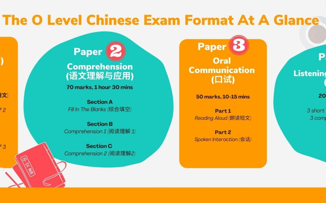 O Level Chinese – The Complete Guide to O Level Chinese in Singapore