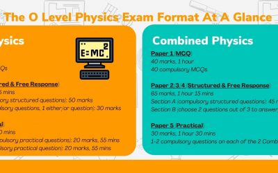 O Level Physics – The Complete Guide to O Level Physics in Singapore