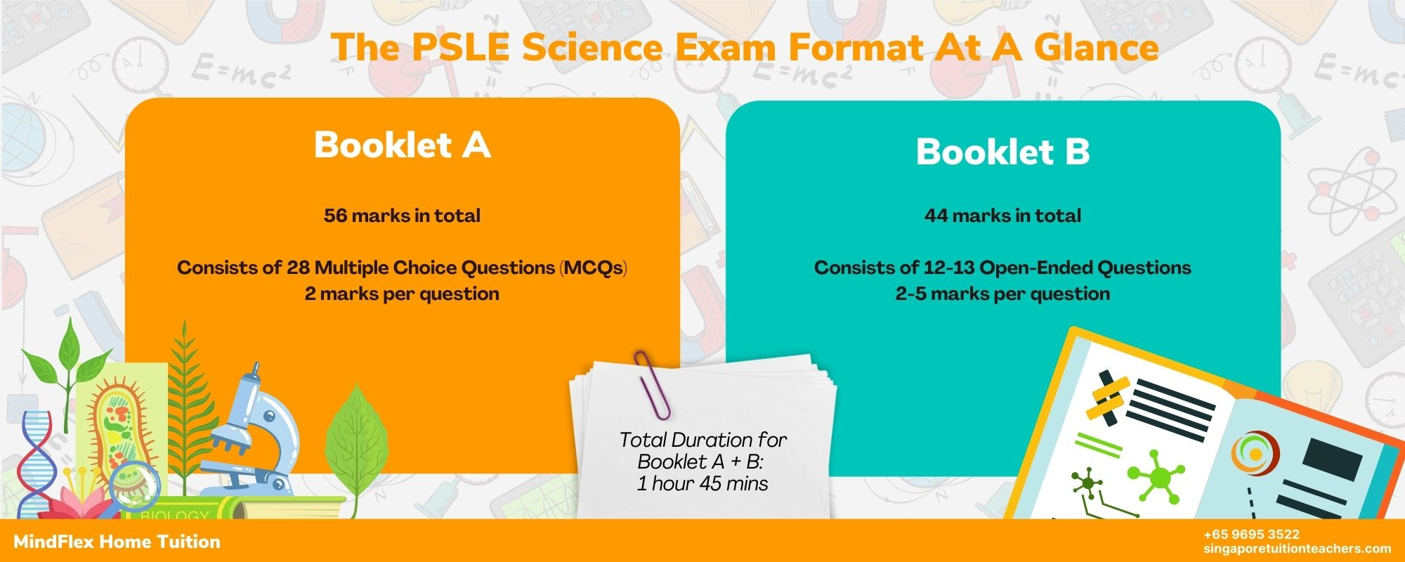 PSLE Science Infographic